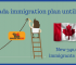 Canada immigration plan