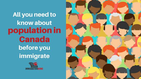population in canada